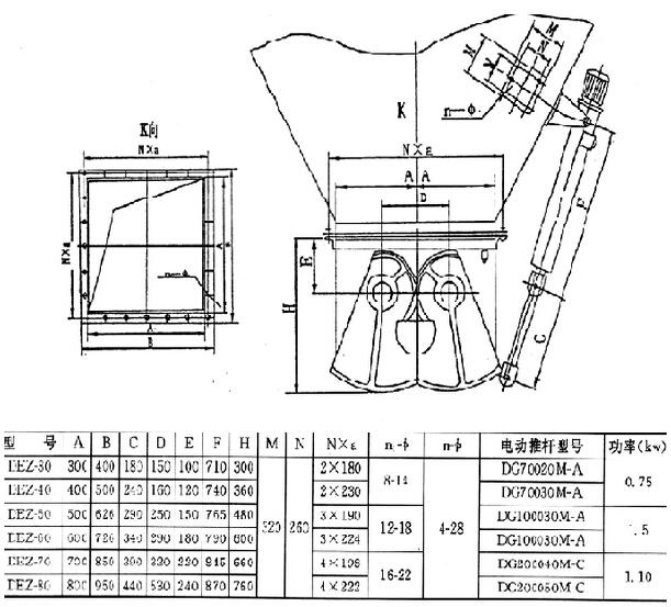 dez-□a(b)-i型电动(电液动)腭式闸门