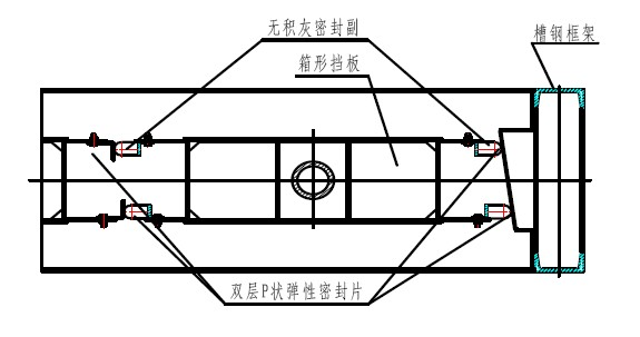 烟道挡板结构图